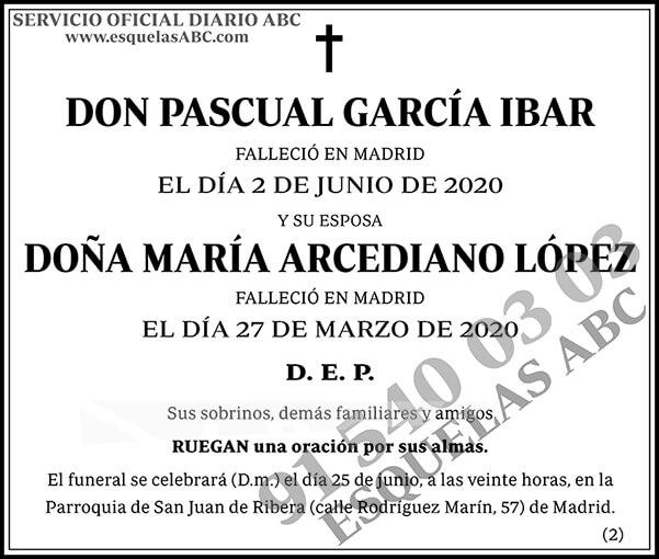 Pascual García Ibar