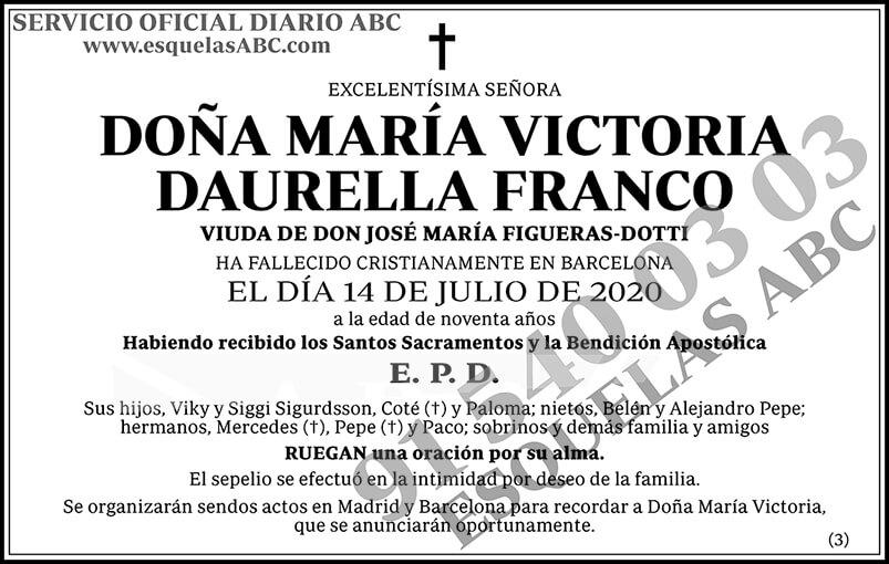 María Victoria Daurella Franco