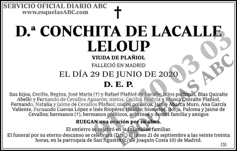 Conchita de Lacalle Leloup