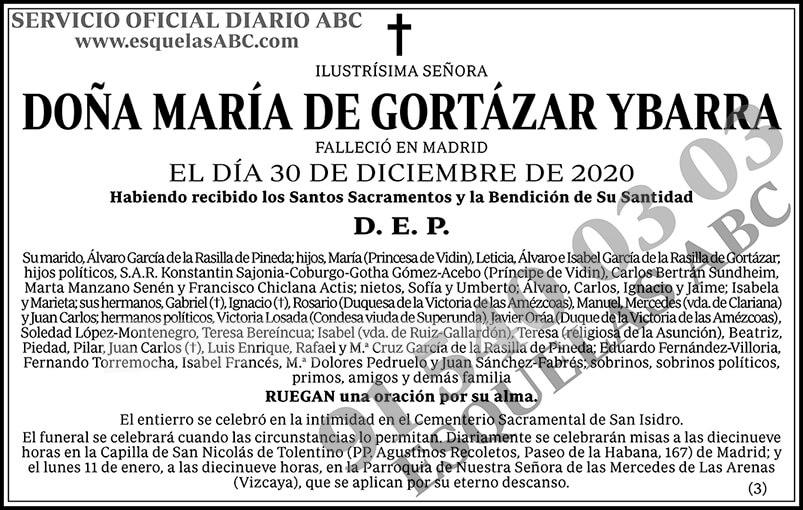 María de Gortázar Ybarra